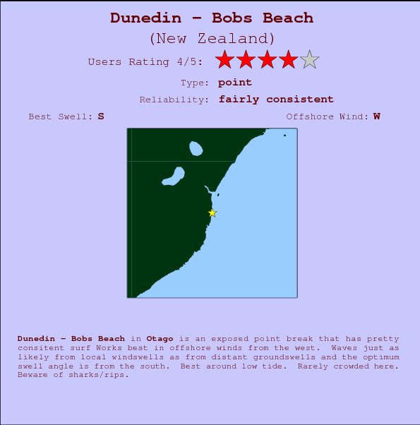 Dunedin - Bobs Beach break location map and break info