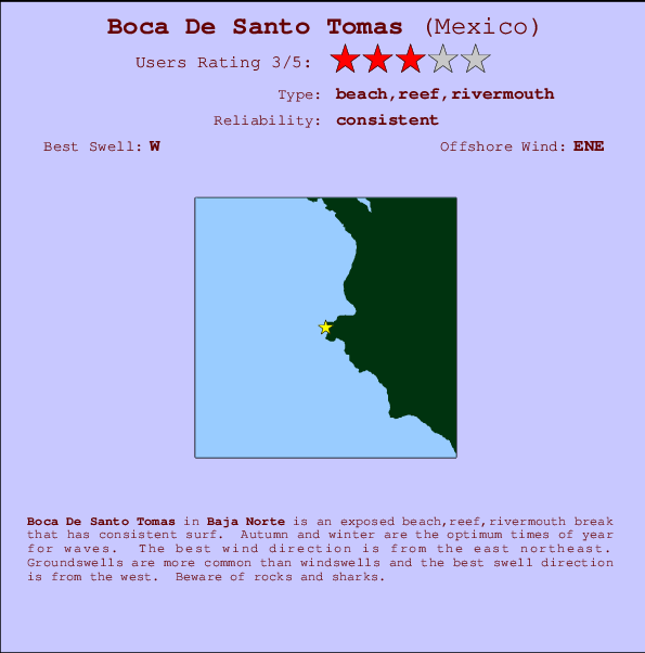 Boca De Santo Tomas break location map and break info