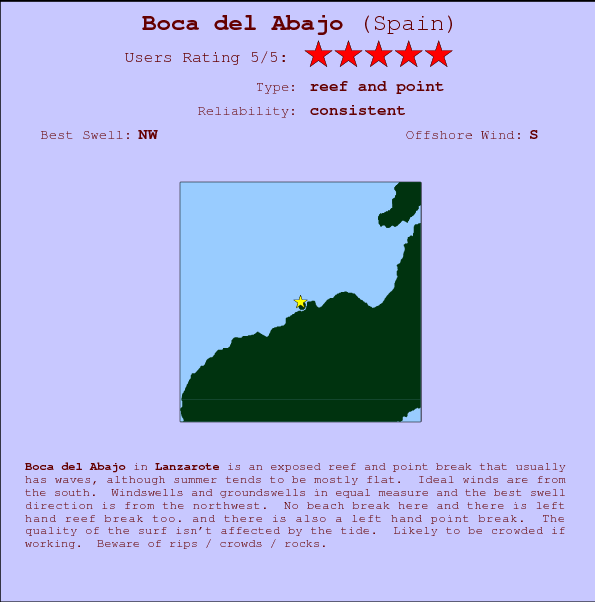 Boca del Abajo break location map and break info