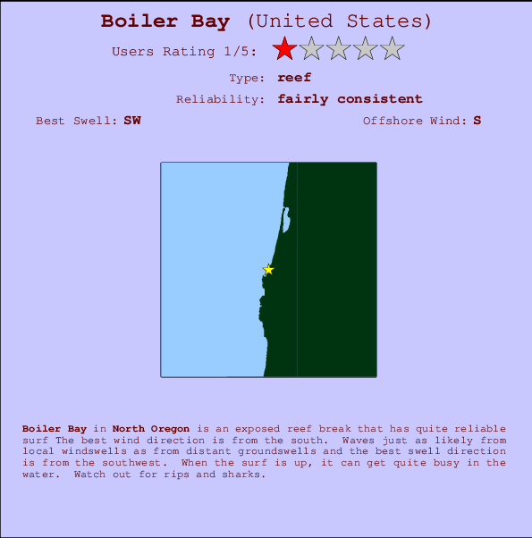 Boiler Bay break location map and break info