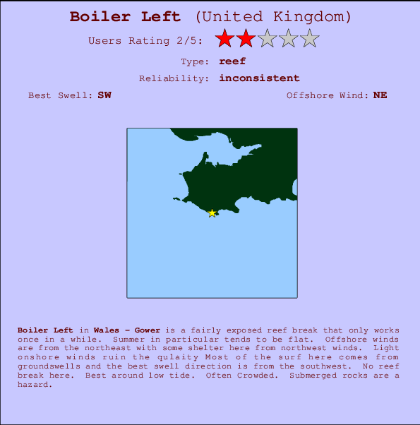 Boiler Left Surf Forecast and Surf Reports (Wales - Gower, UK)