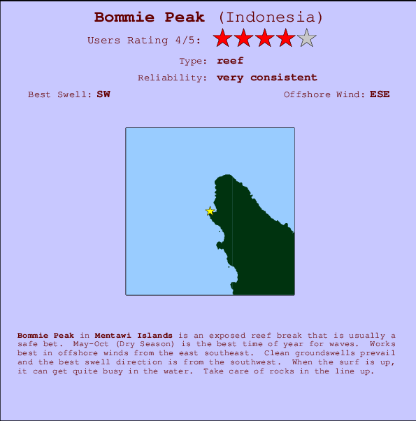 Bommie Peak break location map and break info