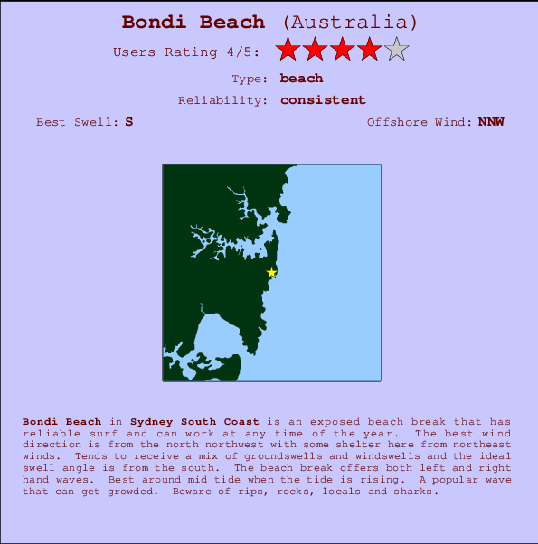 Bondi Beach break location map and break info