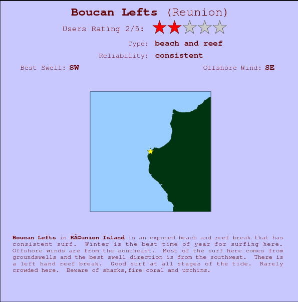 Boucan Lefts break location map and break info