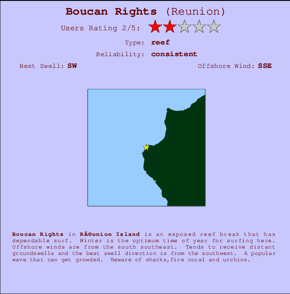 Boucan Rights break location map and break info