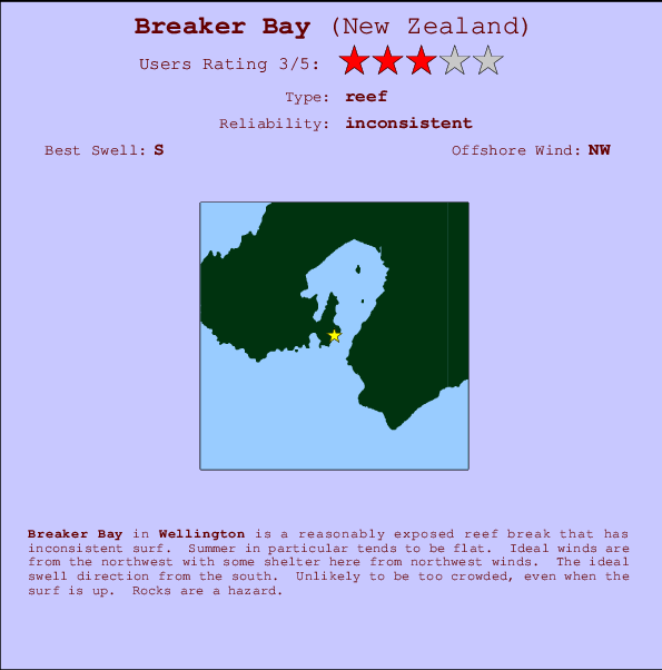 Breaker Bay break location map and break info