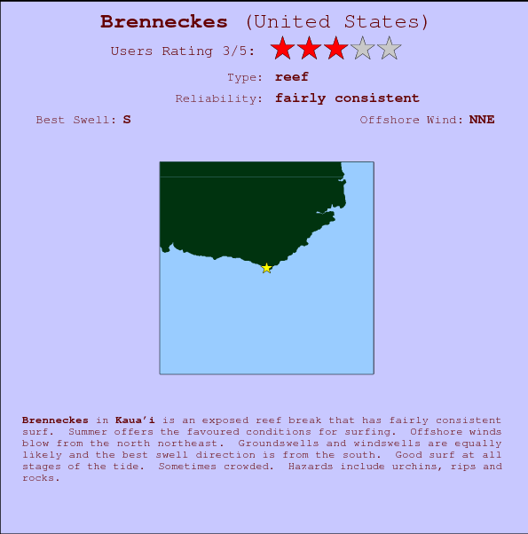 Brenneckes break location map and break info