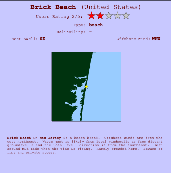 Brick Beach break location map and break info