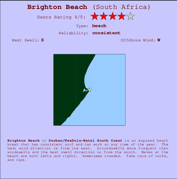 Brighton Beach break location map and break info