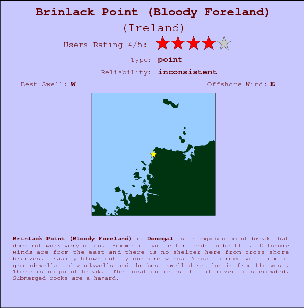 Brinlack Point (Bloody Foreland) break location map and break info