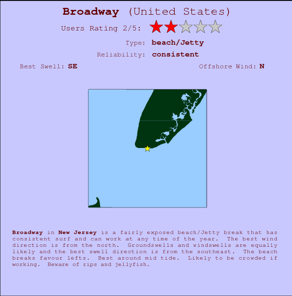 Broadway break location map and break info