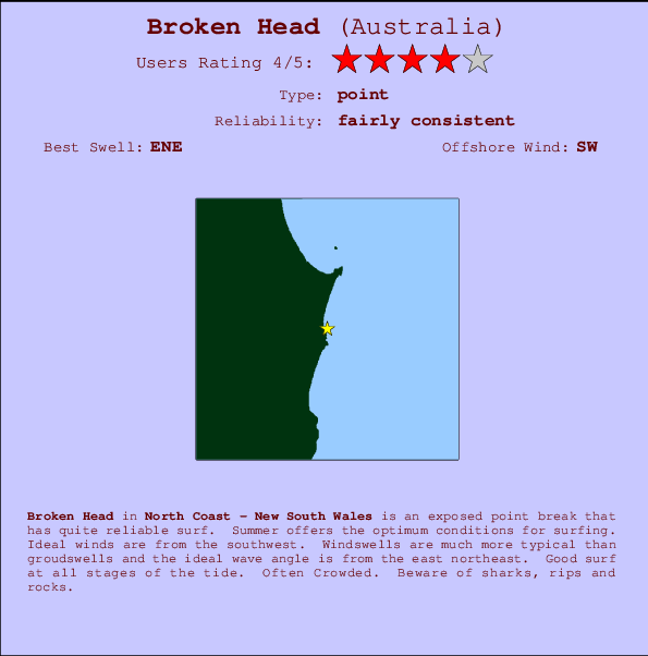 Broken Head break location map and break info