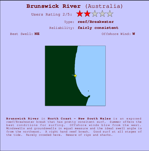 Brunswick River break location map and break info