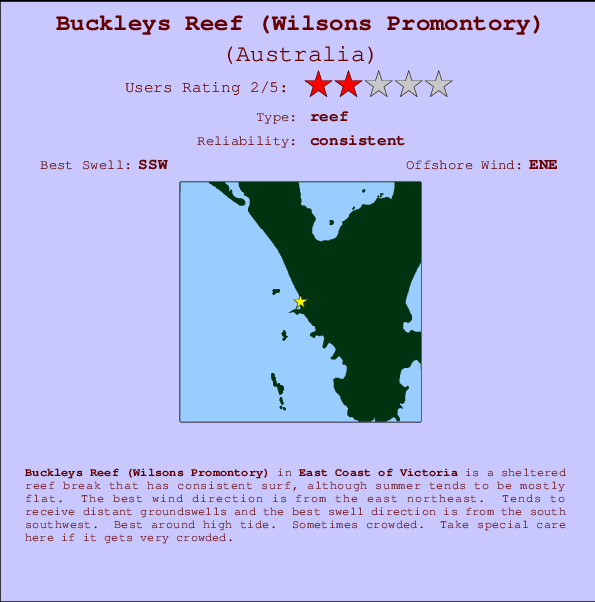 Buckleys Reef (Wilsons Promontory) break location map and break info