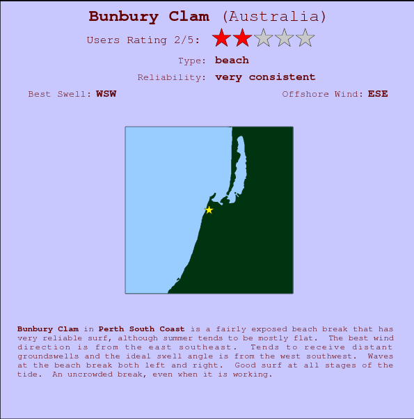 Bunbury Clam break location map and break info