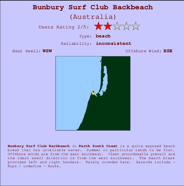 Bunbury Surf Club Backbeach break location map and break info
