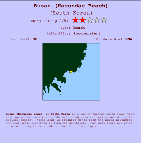 Busan (Haeundae Beach) break location map and break info