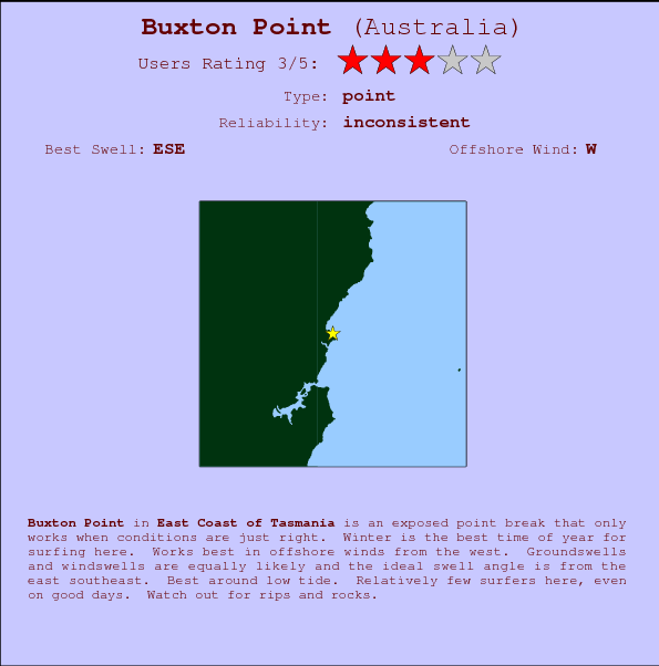 Buxton Point break location map and break info