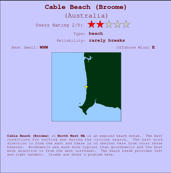 Cable Beach (Broome) break location map and break info