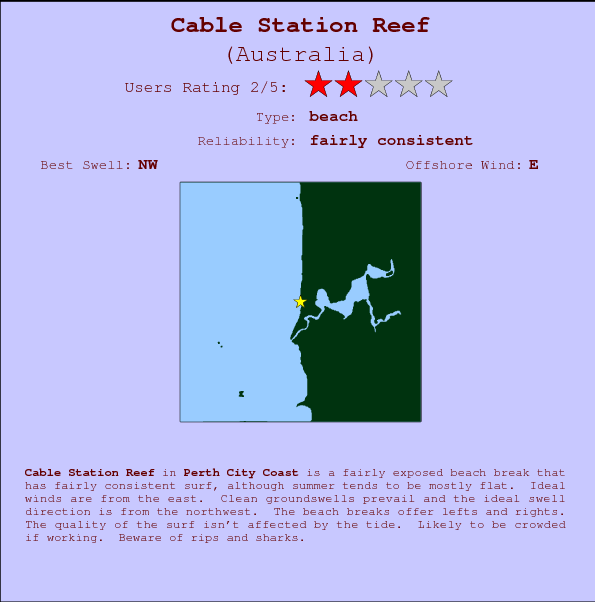 Cable Station Reef break location map and break info
