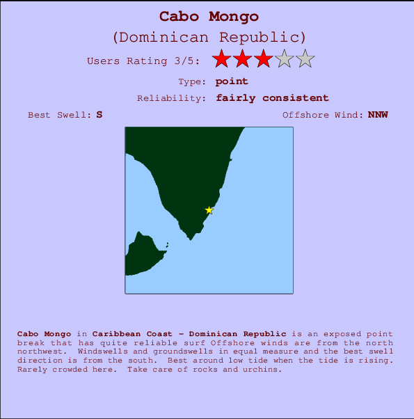 Cabo Mongo break location map and break info