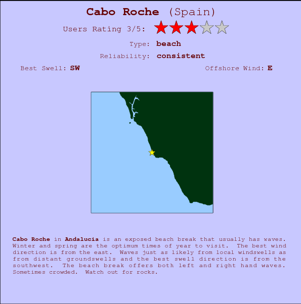 Cabo Roche break location map and break info