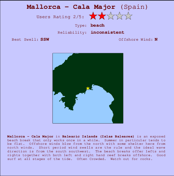 Mallorca - Cala Major break location map and break info