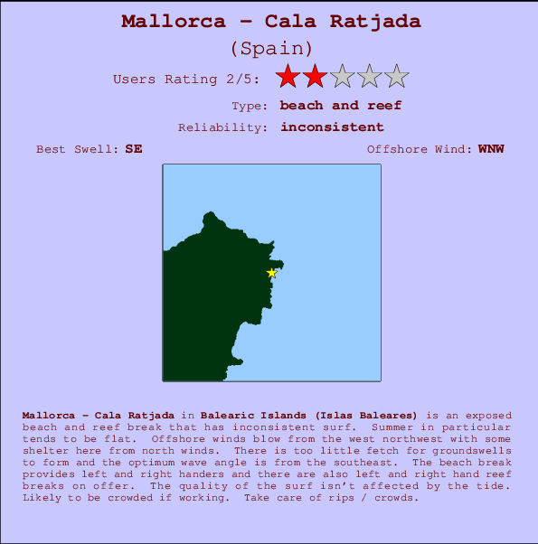 Mallorca Cala Ratjada Surf Forecast and Surf Reports Balearic