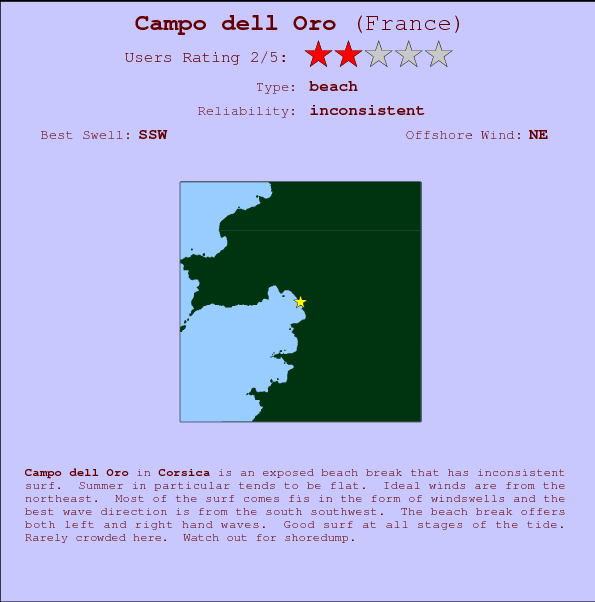 Campo dell Oro break location map and break info