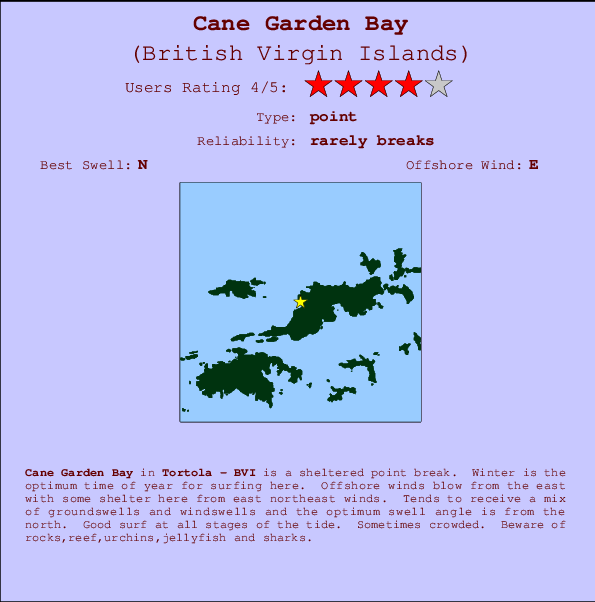 Cane Garden Bay break location map and break info