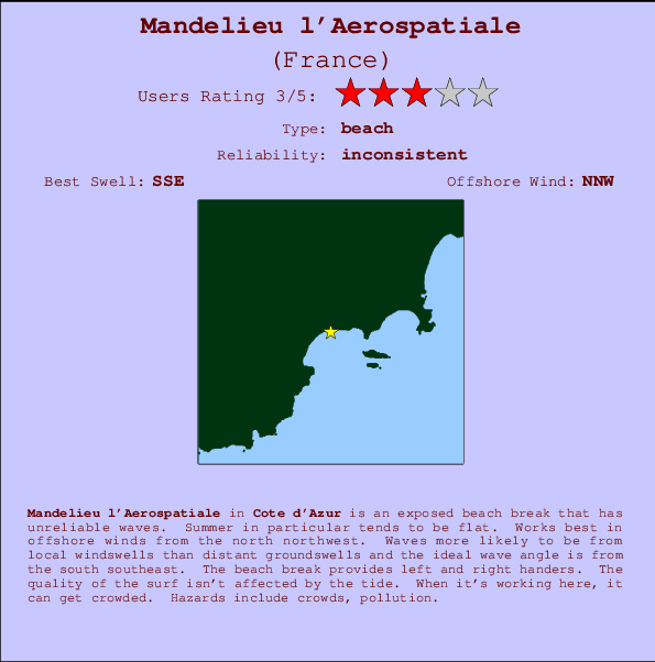 Mandelieu l'Aerospatiale break location map and break info