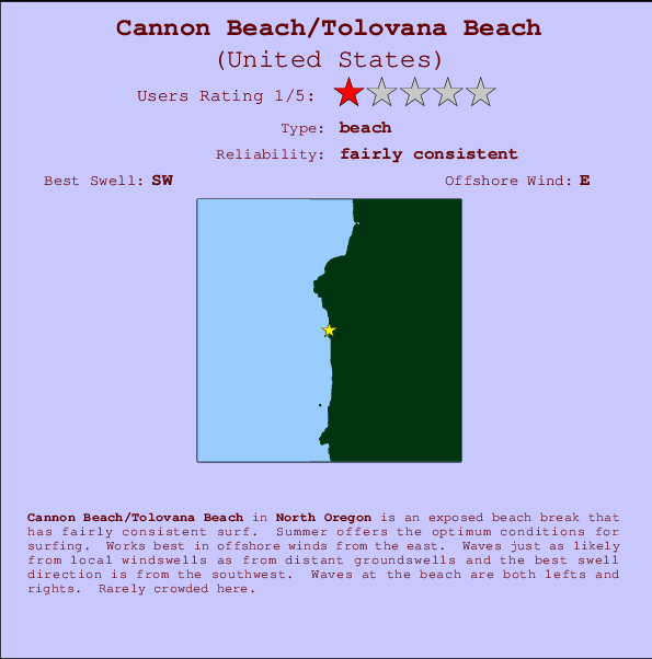 Cannon Beach/TolovanaBeach break location map and break info