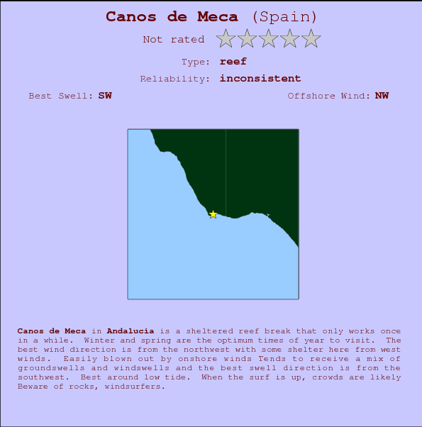 Canos de Meca break location map and break info