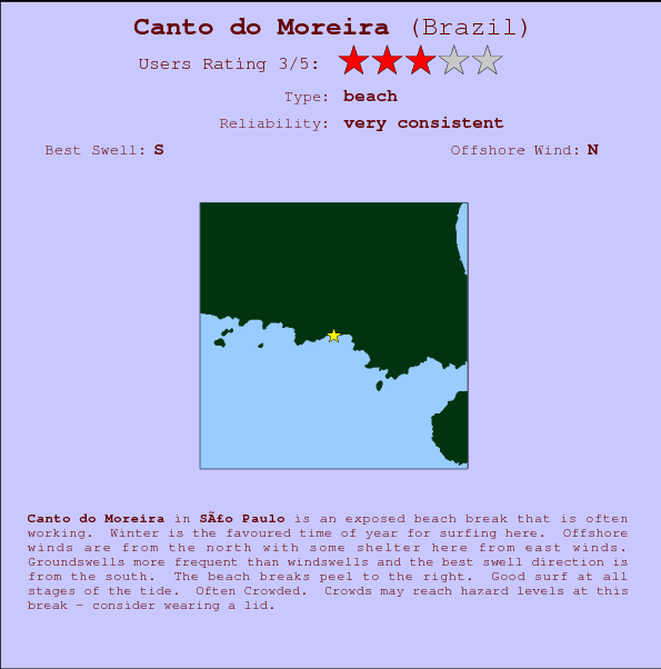Canto do Moreira break location map and break info