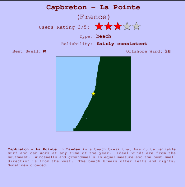 Capbreton - La Pointe break location map and break info