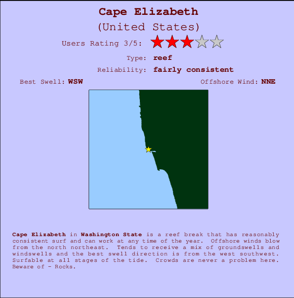 Cape Elizabeth break location map and break info