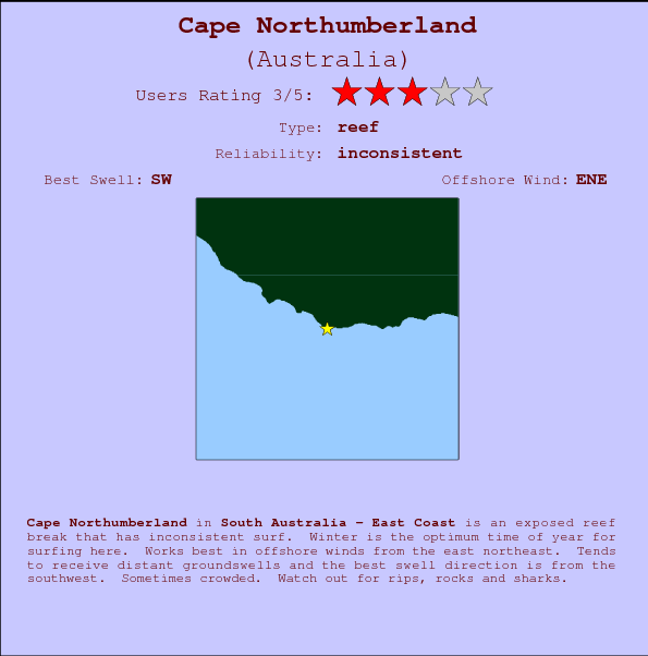 Cape Northumberland break location map and break info