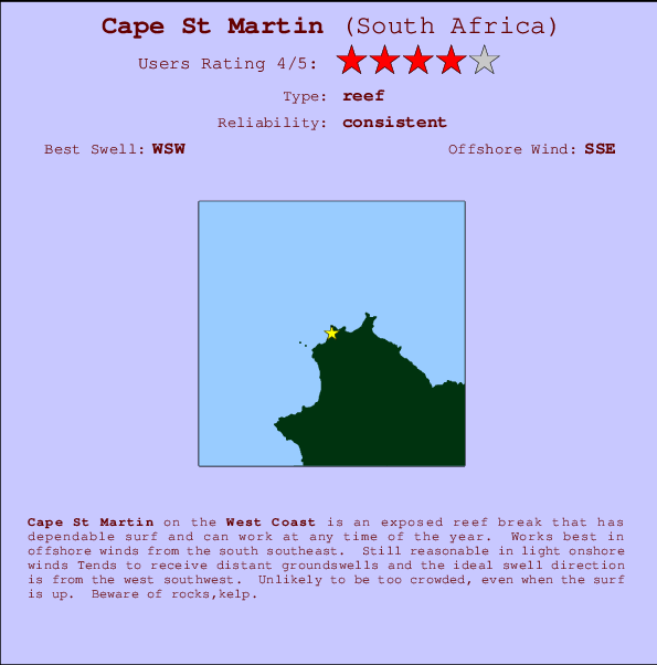 Cape St Martin break location map and break info