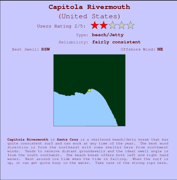 Capitola Rivermouth break location map and break info