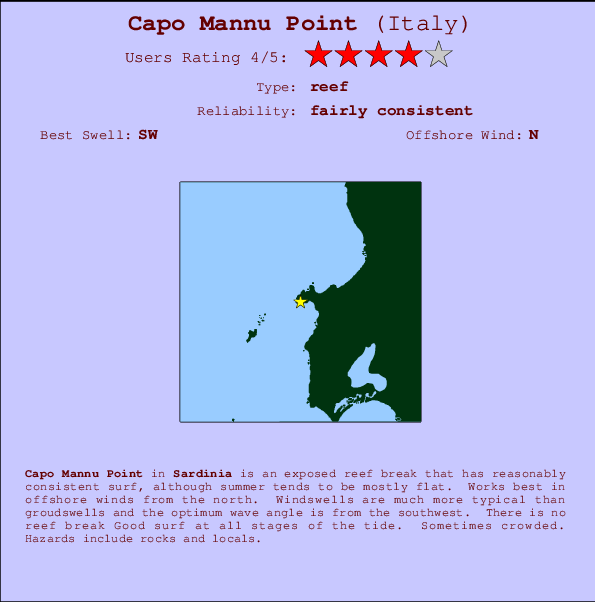 Capo Mannu Point break location map and break info