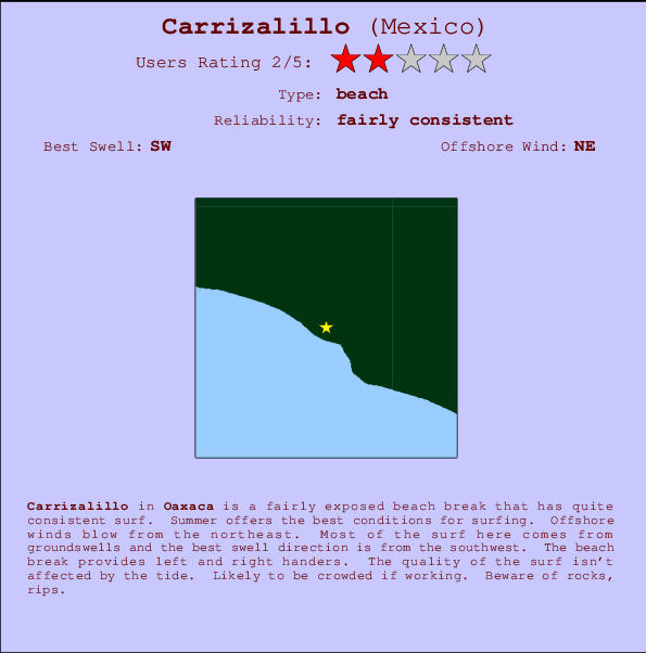 Carrizalillo break location map and break info