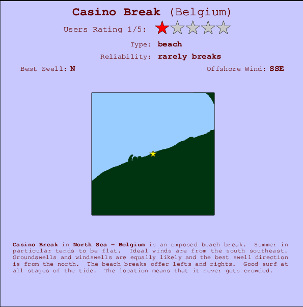 Casino Break break location map and break info