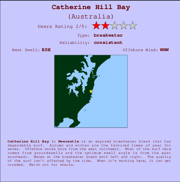 Catherine Hill Bay break location map and break info