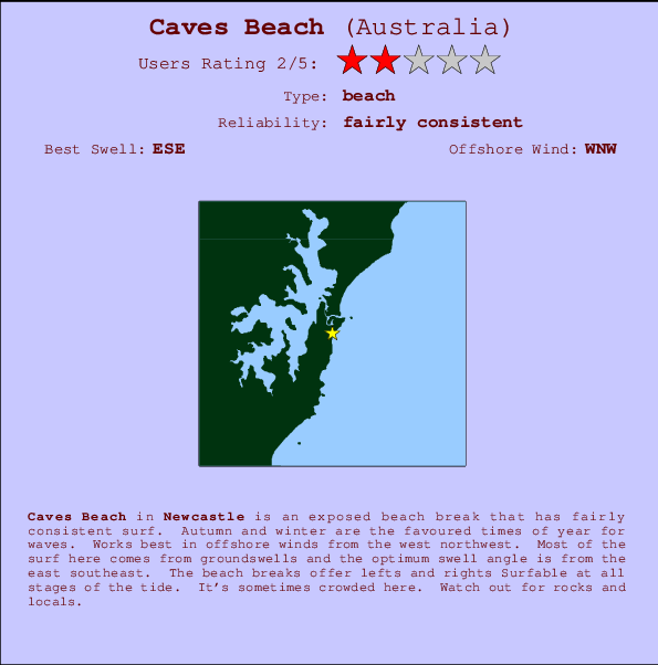 Caves Beach break location map and break info
