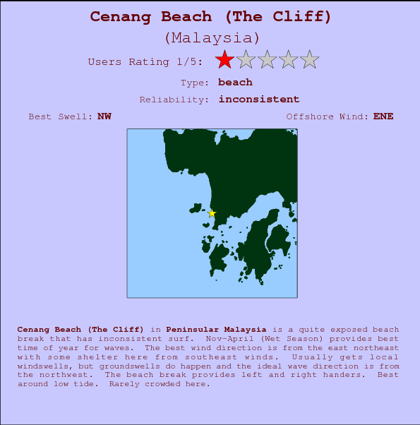 Cenang Beach (The Cliff) break location map and break info