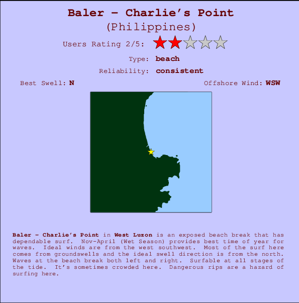 Baler - Charlie's Point break location map and break info