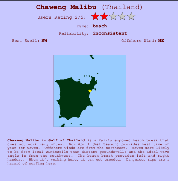 Chaweng Malibu break location map and break info