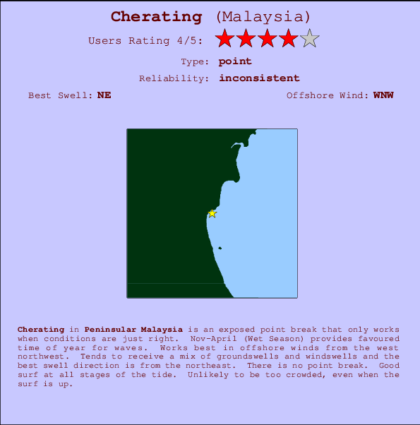 Cherating break location map and break info