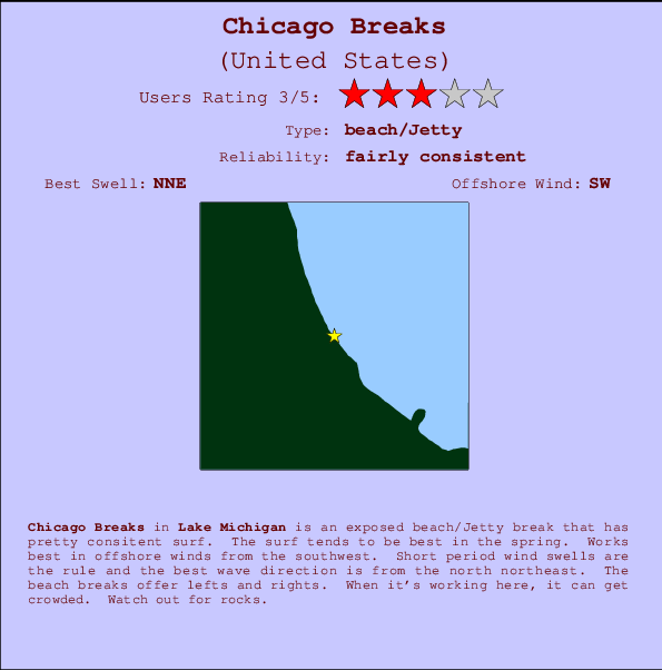 Chicago Breaks break location map and break info