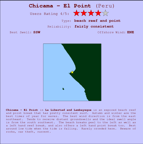 Chicama - El Point break location map and break info
